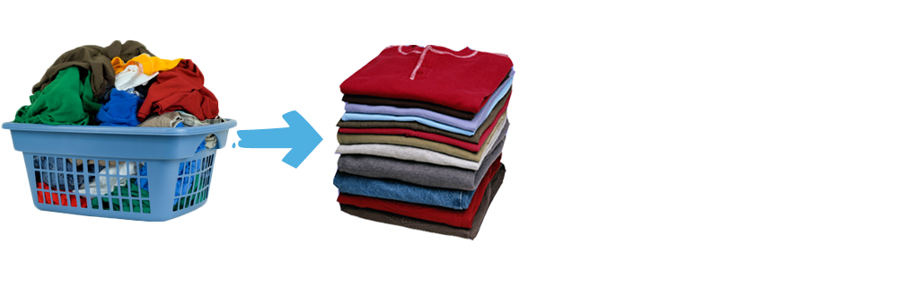 Meaning laundry symbols